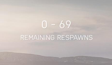 Battlefield V: Aktuelle Probleme